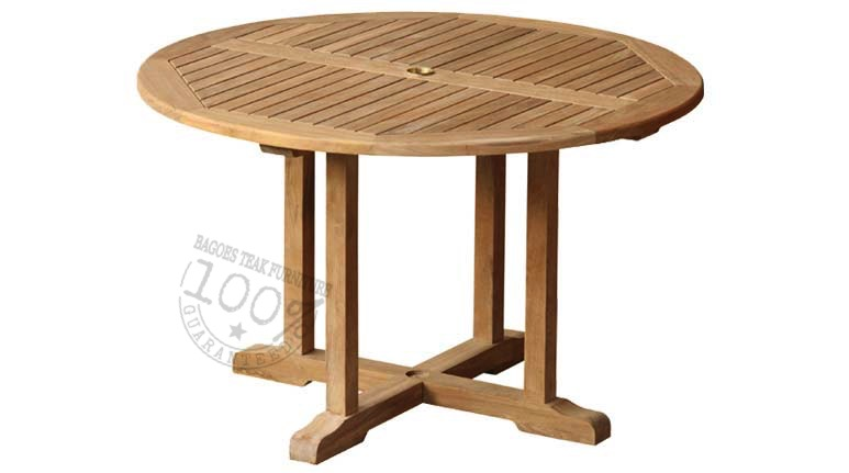 Rare Article Gives You The Facts on teak outdoor furniture bc That Only Some People Know Exist